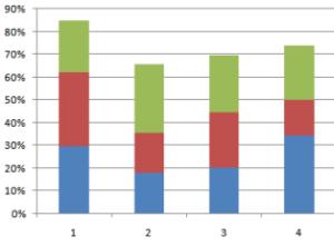Simple Bar Diagram Economics Notes Grade Xi